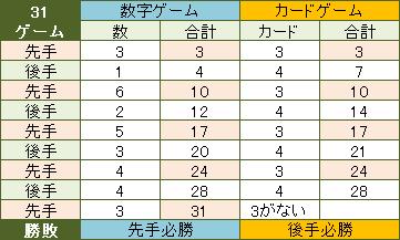 C110_01