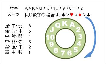 C112_05_2