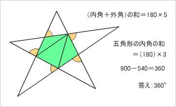 H20090621_02