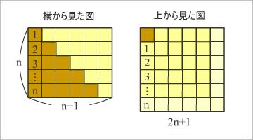 高校生クイズ・ピラミッド(3)