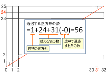 ダイアゴナル(6)