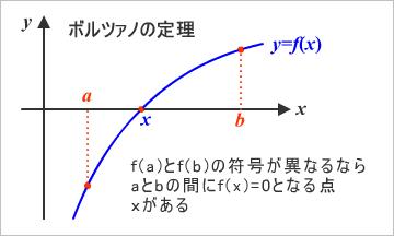 ダイアゴナル(7)