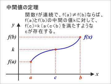 ダイアゴナル(8)