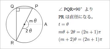 東大生になりたいSP(1)
