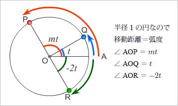 東大生になりたいSP(5)