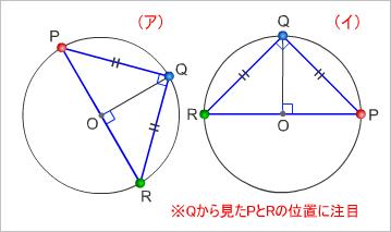 東大生になりたいSP(6)