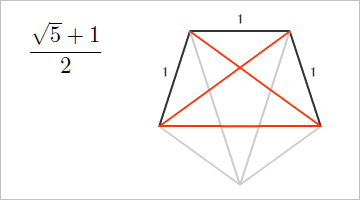 (√5+1)/2
